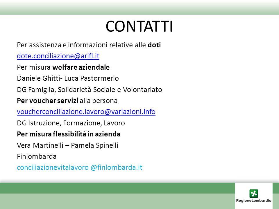 CONTATTI Per assistenza e informazioni relative alle doti dote.conciliazione@arifl.it Per misura welfare aziendale Daniele Ghitti- Luca Pastormerlo DG