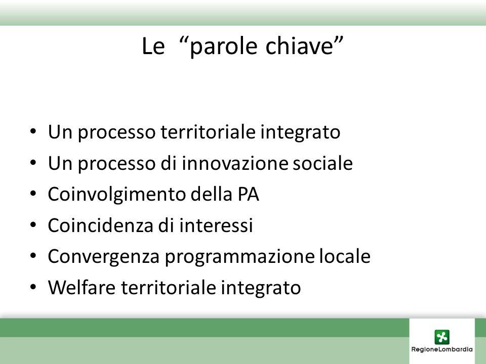 Le parole chiave Un processo territoriale integrato Un processo di innovazione sociale Coinvolgimento della PA Coincidenza di interessi Convergenza pr