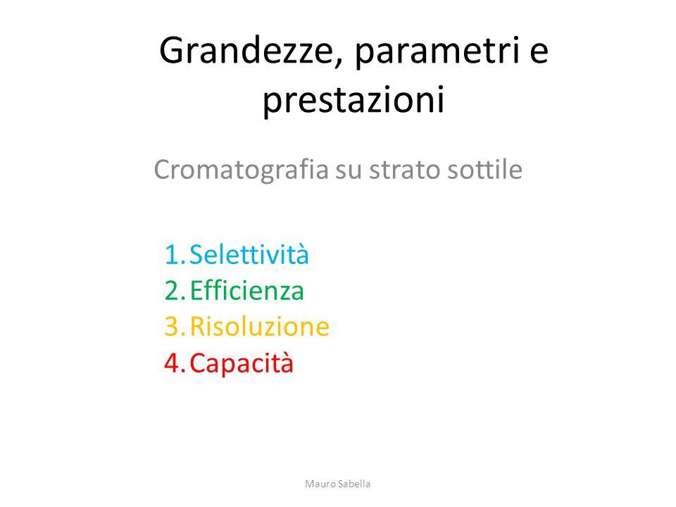 Grandezze, parametri e prestazioni Cromatografia su strato sottile 1.Selettività 2.Efficienza 3.Risoluzione 4.Capacità Mauro Sabella