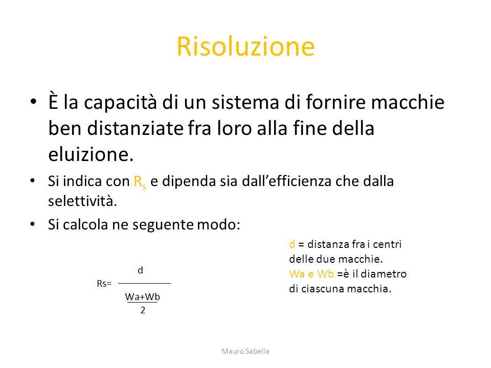 Risoluzione È la capacità di un sistema di fornire macchie ben distanziate fra loro alla fine della eluizione. Si indica con R s e dipenda sia dalleff