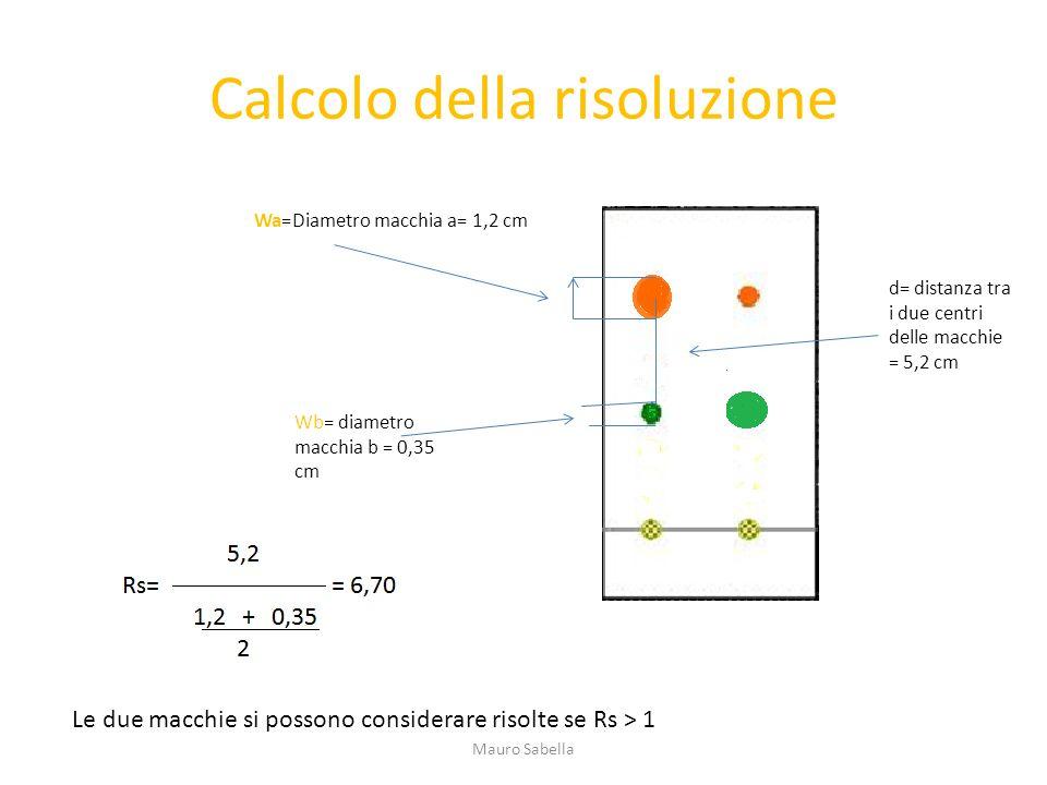 Calcolo della risoluzione Wa=Diametro macchia a= 1,2 cm Wb= diametro macchia b = 0,35 cm d= distanza tra i due centri delle macchie = 5,2 cm Le due ma