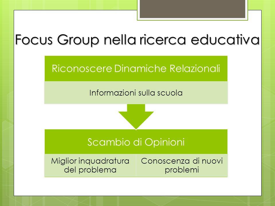 Focus Group nella ricerca educativa Scambio di Opinioni Miglior inquadratura del problema Conoscenza di nuovi problemi Riconoscere Dinamiche Relaziona