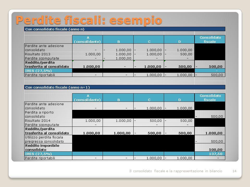 Perdite fiscali: esempio Il consolidato fiscale e la rappresentazione in bilancio14