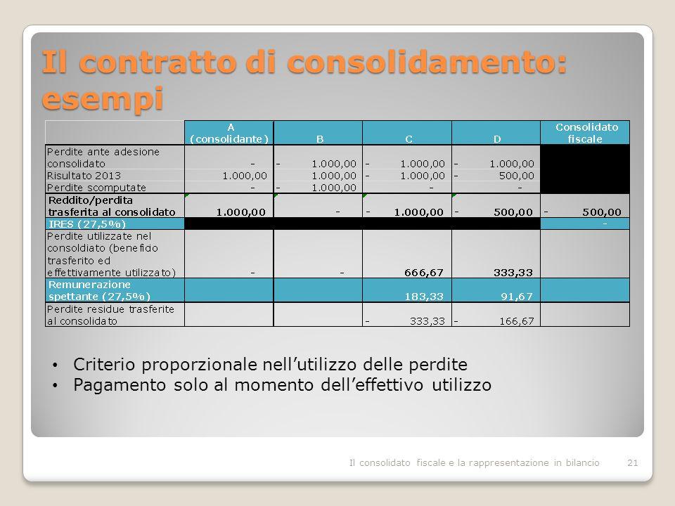 Il contratto di consolidamento: esempi Il consolidato fiscale e la rappresentazione in bilancio21 Criterio proporzionale nellutilizzo delle perdite Pagamento solo al momento delleffettivo utilizzo