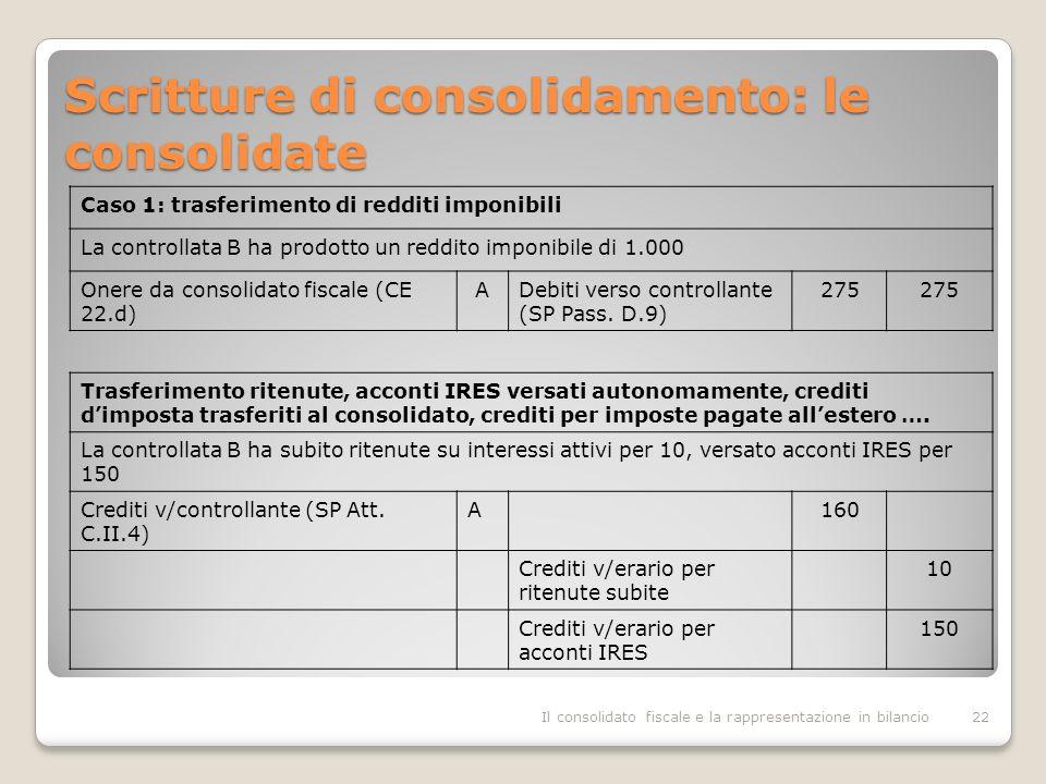 Scritture di consolidamento: le consolidate Il consolidato fiscale e la rappresentazione in bilancio22 Caso 1: trasferimento di redditi imponibili La controllata B ha prodotto un reddito imponibile di 1.000 Onere da consolidato fiscale (CE 22.d) ADebiti verso controllante (SP Pass.