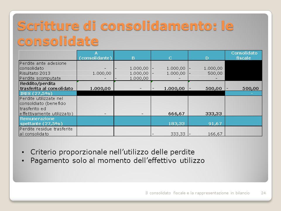 Scritture di consolidamento: le consolidate Il consolidato fiscale e la rappresentazione in bilancio24 Criterio proporzionale nellutilizzo delle perdite Pagamento solo al momento delleffettivo utilizzo