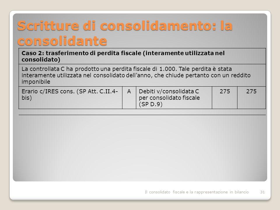 Scritture di consolidamento: la consolidante Il consolidato fiscale e la rappresentazione in bilancio31 Caso 2: trasferimento di perdita fiscale (interamente utilizzata nel consolidato) La controllata C ha prodotto una perdita fiscale di 1.000.