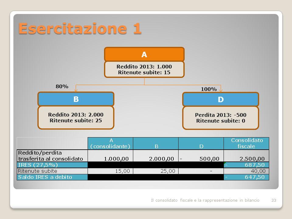 Esercitazione 1 Il consolidato fiscale e la rappresentazione in bilancio33 A Reddito 2013: 1.000 Ritenute subite: 15 B Reddito 2013: 2.000 Ritenute subite: 25 80% D Perdita 2013: -500 Ritenute subite: 0 100%