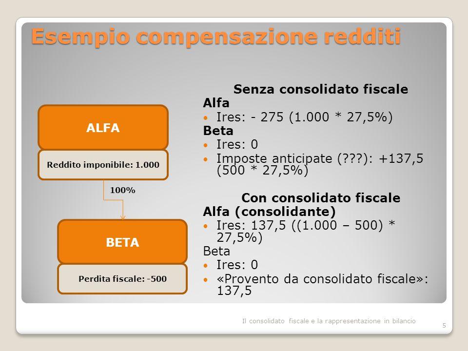 Esempio compensazione redditi Senza consolidato fiscale Alfa Ires: - 275 (1.000 * 27,5%) Beta Ires: 0 Imposte anticipate (???): +137,5 (500 * 27,5%) Con consolidato fiscale Alfa (consolidante) Ires: 137,5 ((1.000 – 500) * 27,5%) Beta Ires: 0 «Provento da consolidato fiscale»: 137,5 5 ALFA Reddito imponibile: 1.000 BETA Perdita fiscale: -500 100% Il consolidato fiscale e la rappresentazione in bilancio
