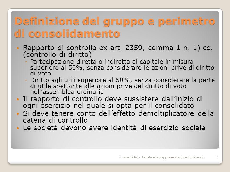 Definizione del gruppo e perimetro di consolidamento Rapporto di controllo ex art.