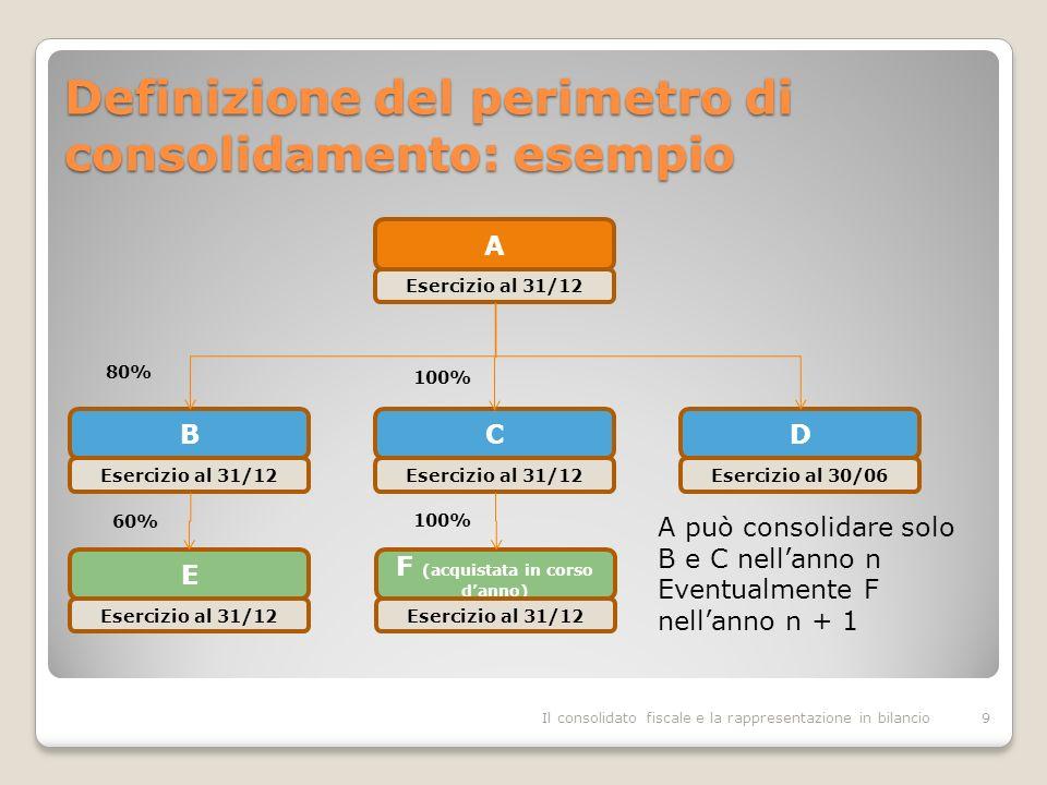 Definizione del perimetro di consolidamento: esempio Il consolidato fiscale e la rappresentazione in bilancio9 A Esercizio al 31/12 B C D Esercizio al 30/06 E Esercizio al 31/12 80% 100% 60% F (acquistata in corso danno) Esercizio al 31/12 100% A può consolidare solo B e C nellanno n Eventualmente F nellanno n + 1