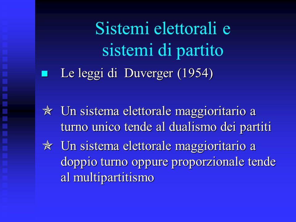 Sistemi elettorali e sistemi di partito Le leggi di Duverger (1954) Le leggi di Duverger (1954) Un sistema elettorale maggioritario a turno unico tend