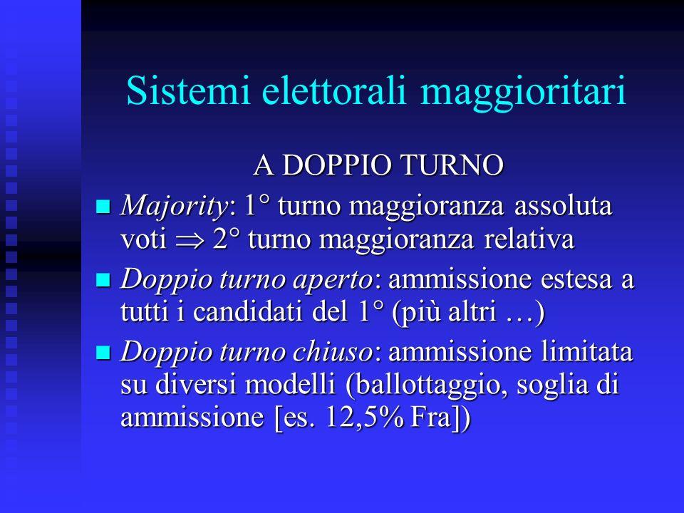 Sistemi elettorali maggioritari A DOPPIO TURNO Majority: 1° turno maggioranza assoluta voti 2° turno maggioranza relativa Majority: 1° turno maggioran