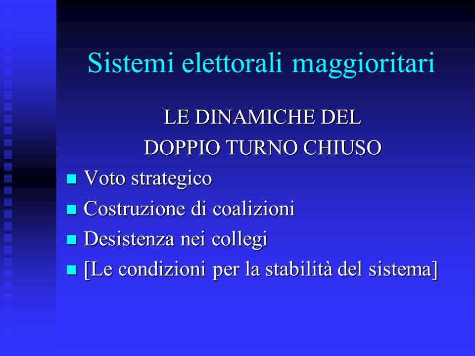 Sistemi elettorali maggioritari LE DINAMICHE DEL DOPPIO TURNO CHIUSO Voto strategico Voto strategico Costruzione di coalizioni Costruzione di coalizio