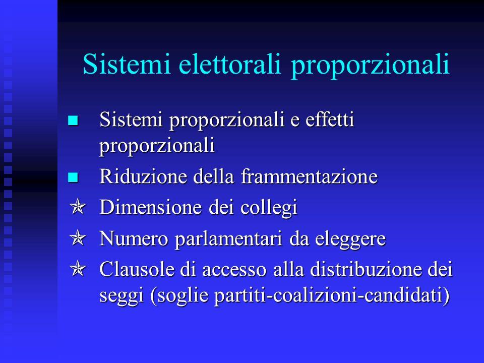 Sistemi elettorali proporzionali Sistemi proporzionali e effetti proporzionali Sistemi proporzionali e effetti proporzionali Riduzione della frammenta