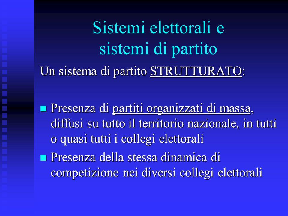 Sistemi elettorali e sistemi di partito Un sistema di partito STRUTTURATO: Presenza di partiti organizzati di massa, diffusi su tutto il territorio na