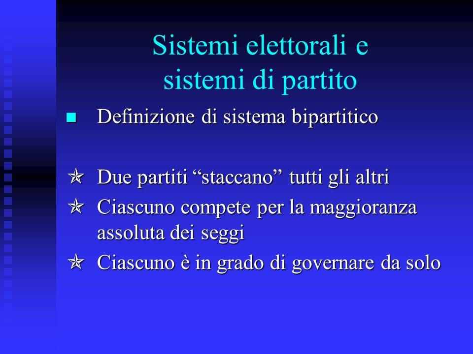 Sistemi elettorali e sistemi di partito Definizione di sistema bipartitico Definizione di sistema bipartitico Due partiti staccano tutti gli altri Due