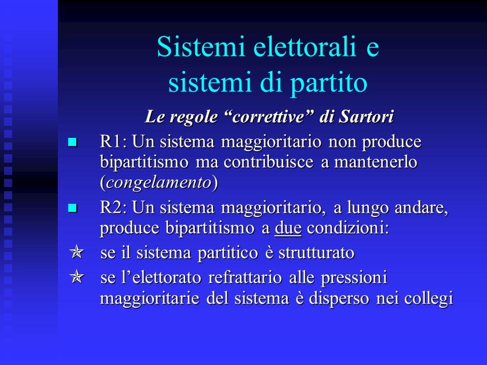 Sistemi elettorali e sistemi di partito Le regole correttive di Sartori R3: Un sistema bipartitico è impossibile se esistono minoranze (linguistiche, razziali, monotematiche ecc.) concentrate nei collegi R3: Un sistema bipartitico è impossibile se esistono minoranze (linguistiche, razziali, monotematiche ecc.) concentrate nei collegi R4: Anche i sistemi proporzionali sono riduttivi (in relazione alla loro non- proporzionalità), specie se con collegi piccoli R4: Anche i sistemi proporzionali sono riduttivi (in relazione alla loro non- proporzionalità), specie se con collegi piccoli