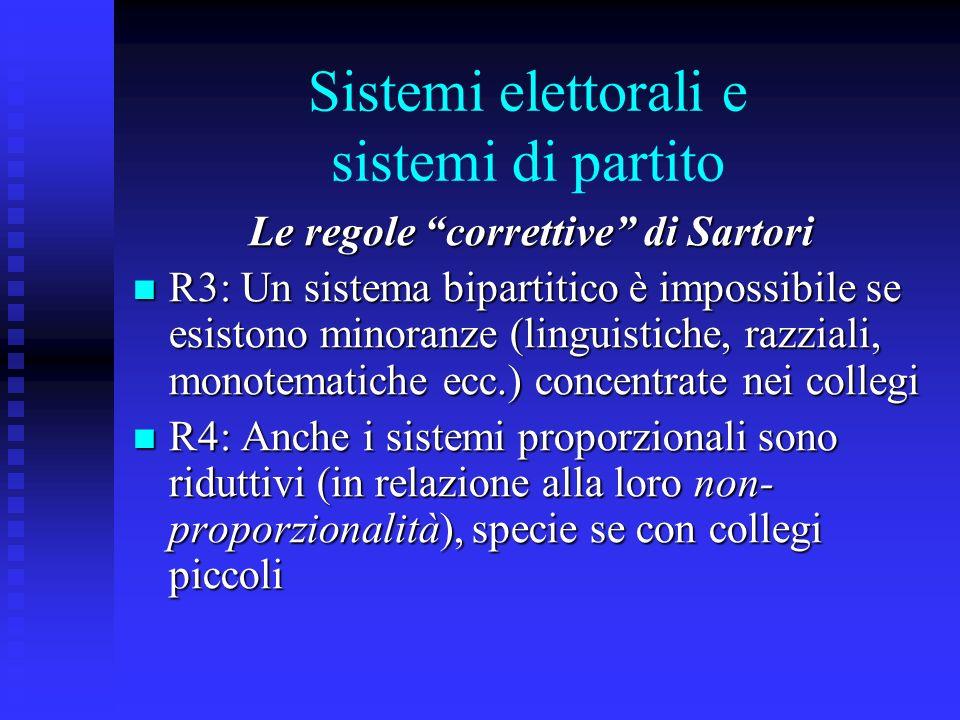 Sistemi elettorali e sistemi di partito Le regole correttive di Sartori R3: Un sistema bipartitico è impossibile se esistono minoranze (linguistiche,