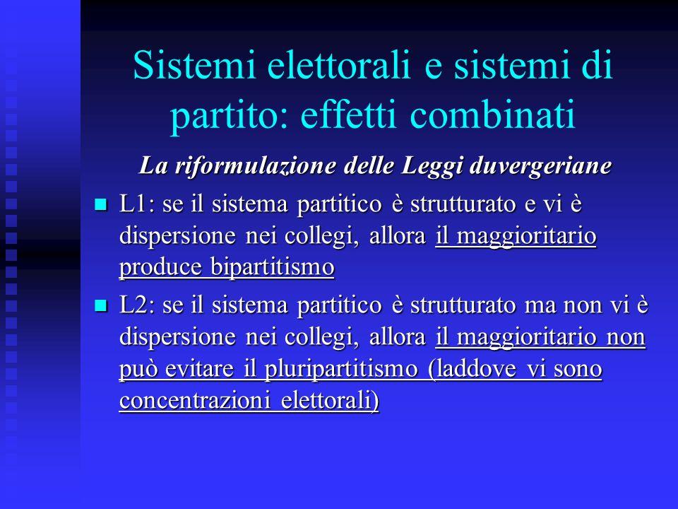 Sistemi elettorali e sistemi di partito: effetti combinati La riformulazione delle Leggi duvergeriane L3: se il sistema partitico è strutturato, allora il proporzionale produce un effetto riduttivo pari alla sua disproporzionalità L3: se il sistema partitico è strutturato, allora il proporzionale produce un effetto riduttivo pari alla sua disproporzionalità L4: se il sistema partitico non è strutturato, allora il proporzionale produce pluripartitismo L4: se il sistema partitico non è strutturato, allora il proporzionale produce pluripartitismo