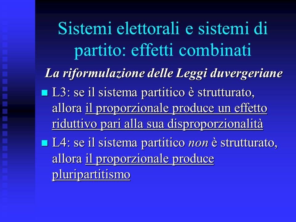 Sistemi elettorali e sistemi di partito: effetti combinati La riformulazione delle Leggi duvergeriane L3: se il sistema partitico è strutturato, allor