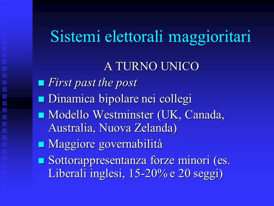 Sistemi elettorali maggioritari A TURNO UNICO First past the post First past the post Dinamica bipolare nei collegi Dinamica bipolare nei collegi Mode