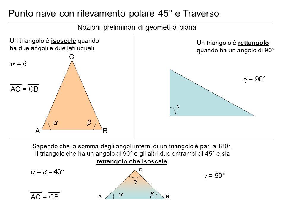 AC = CB Punto nave con rilevamento polare 45° e Traverso Nozioni preliminari di geometria piana Un triangolo è isoscele quando ha due angoli e due lati uguali Un triangolo è rettangolo quando ha un angolo di 90° AB C = 90° Sapendo che la somma degli angoli interni di un triangolo è pari a 180°, Il triangolo che ha un angolo di 90° e gli altri due entrambi di 45° è sia rettangolo che isoscele AB C = 90°