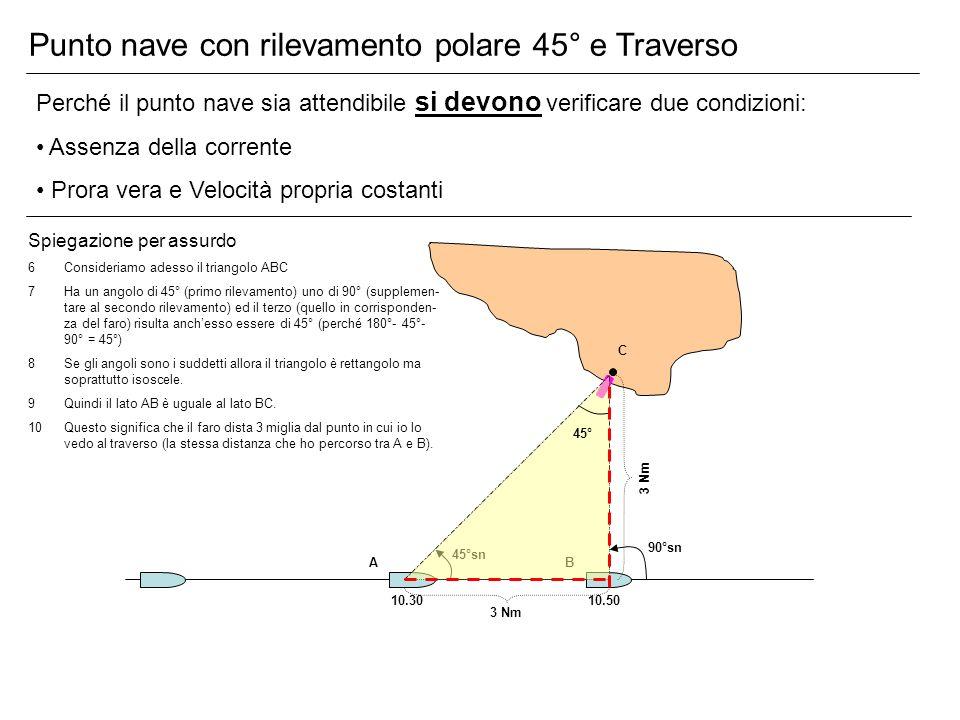 Punto nave con rilevamento polare 45° e Traverso Perché il punto nave sia attendibile si devono verificare due condizioni: Assenza della corrente Prora vera e Velocità propria costanti Spiegazione per assurdo 6Consideriamo adesso il triangolo ABC 7Ha un angolo di 45° (primo rilevamento) uno di 90° (supplemen- tare al secondo rilevamento) ed il terzo (quello in corrisponden- za del faro) risulta anchesso essere di 45° (perché 180°- 45°- 90° = 45°) 8Se gli angoli sono i suddetti allora il triangolo è rettangolo ma soprattutto isoscele.