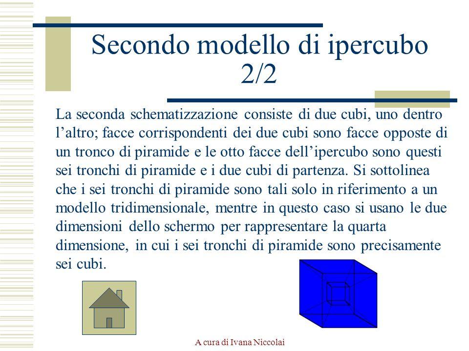 A cura di Ivana Niccolai Secondo modello di ipercubo 2/2 La seconda schematizzazione consiste di due cubi, uno dentro laltro; facce corrispondenti dei
