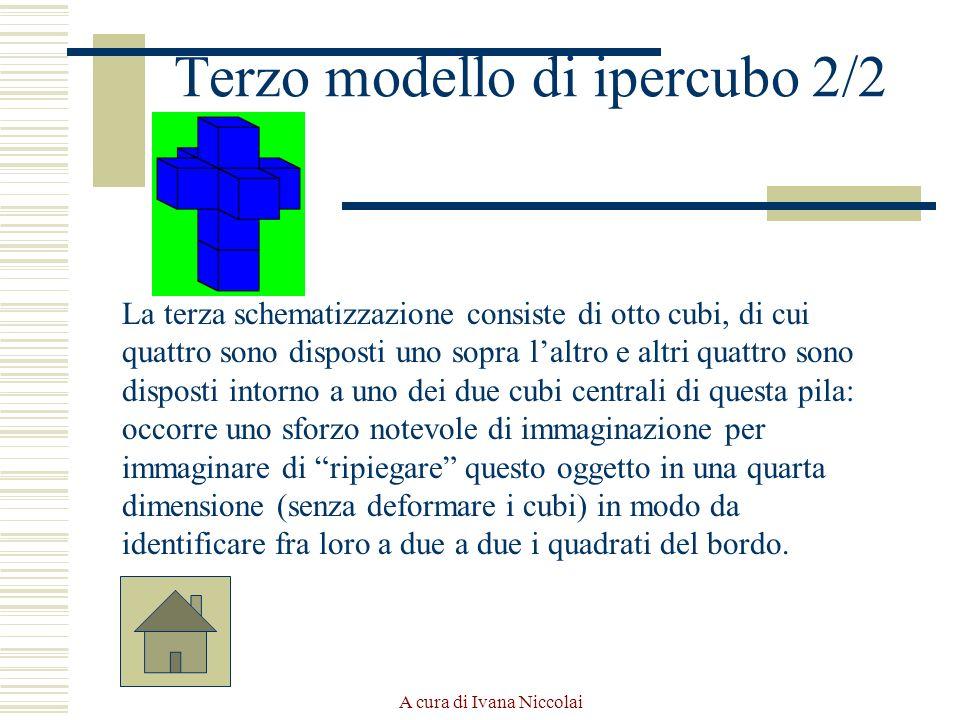 A cura di Ivana Niccolai Terzo modello di ipercubo 2/2 La terza schematizzazione consiste di otto cubi, di cui quattro sono disposti uno sopra laltro
