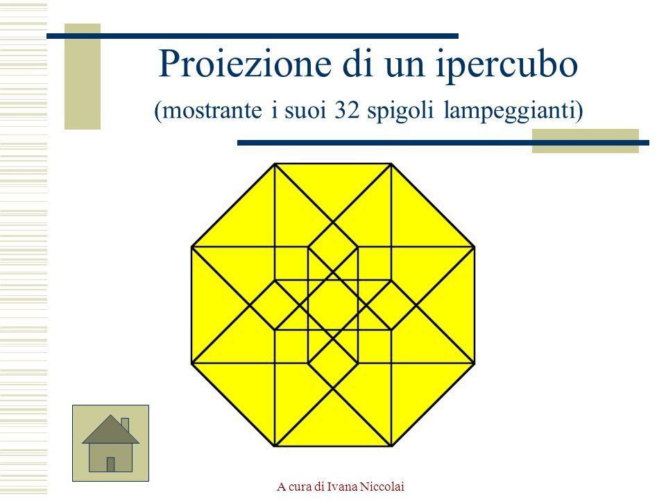 A cura di Ivana Niccolai Proiezione di un ipercubo (mostrante i suoi 32 spigoli lampeggianti)