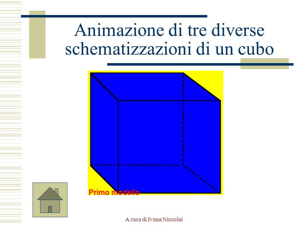 A cura di Ivana Niccolai Animazione di tre diverse schematizzazioni di un cubo