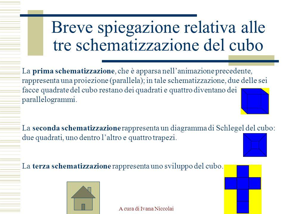 A cura di Ivana Niccolai Breve spiegazione relativa alle tre schematizzazione del cubo La prima schematizzazione, che è apparsa nellanimazione precede