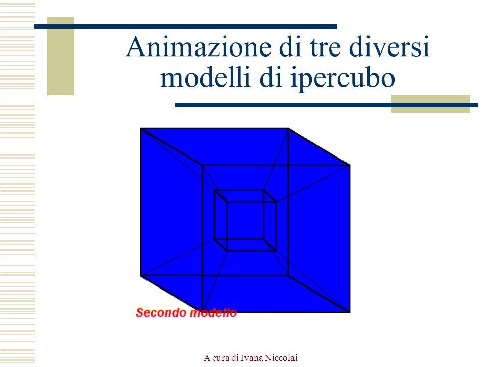 A cura di Ivana Niccolai Animazione di tre diversi modelli di ipercubo