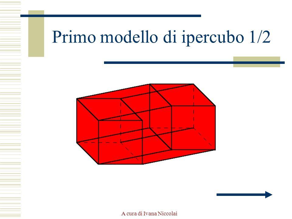 A cura di Ivana Niccolai Primo modello di ipercubo 1/2