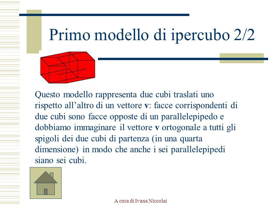 A cura di Ivana Niccolai Primo modello di ipercubo 2/2 Questo modello rappresenta due cubi traslati uno rispetto allaltro di un vettore v: facce corri