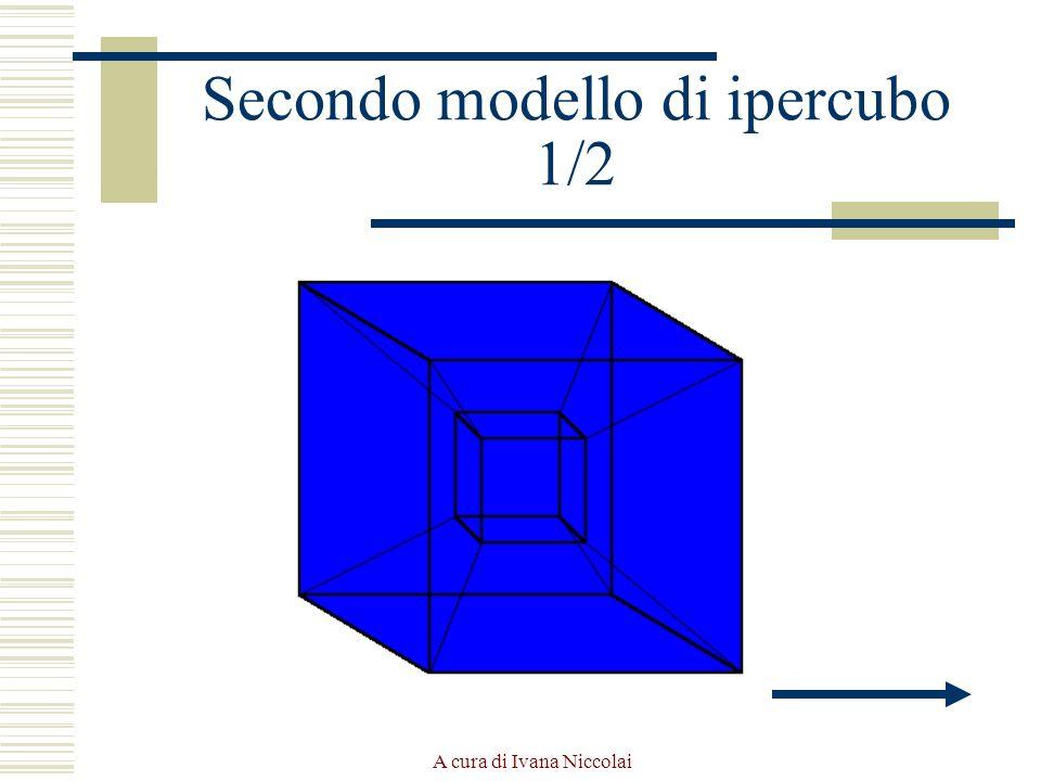 A cura di Ivana Niccolai Secondo modello di ipercubo 1/2