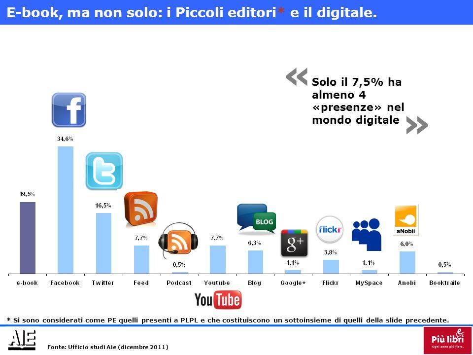 E-book, ma non solo: i Piccoli editori* e il digitale.