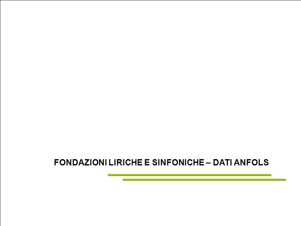 ANFOLS Associazione nazionale fondazioni liriche e sinfoniche FONDAZIONI LIRICHE E SINFONICHE – DATI ANFOLS