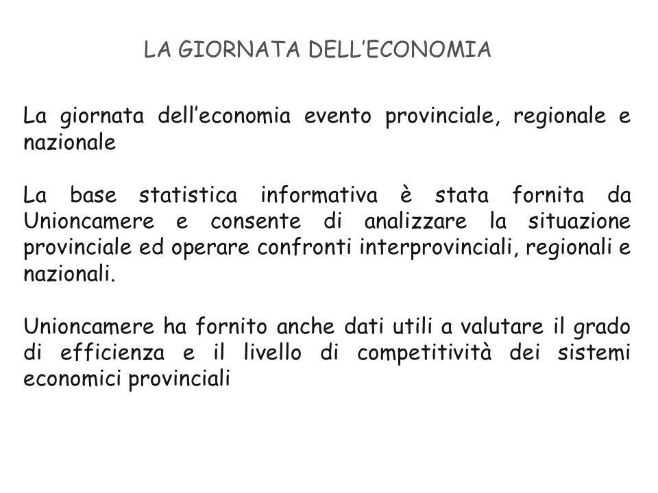 La giornata delleconomia evento provinciale, regionale e nazionale La base statistica informativa è stata fornita da Unioncamere e consente di analizz