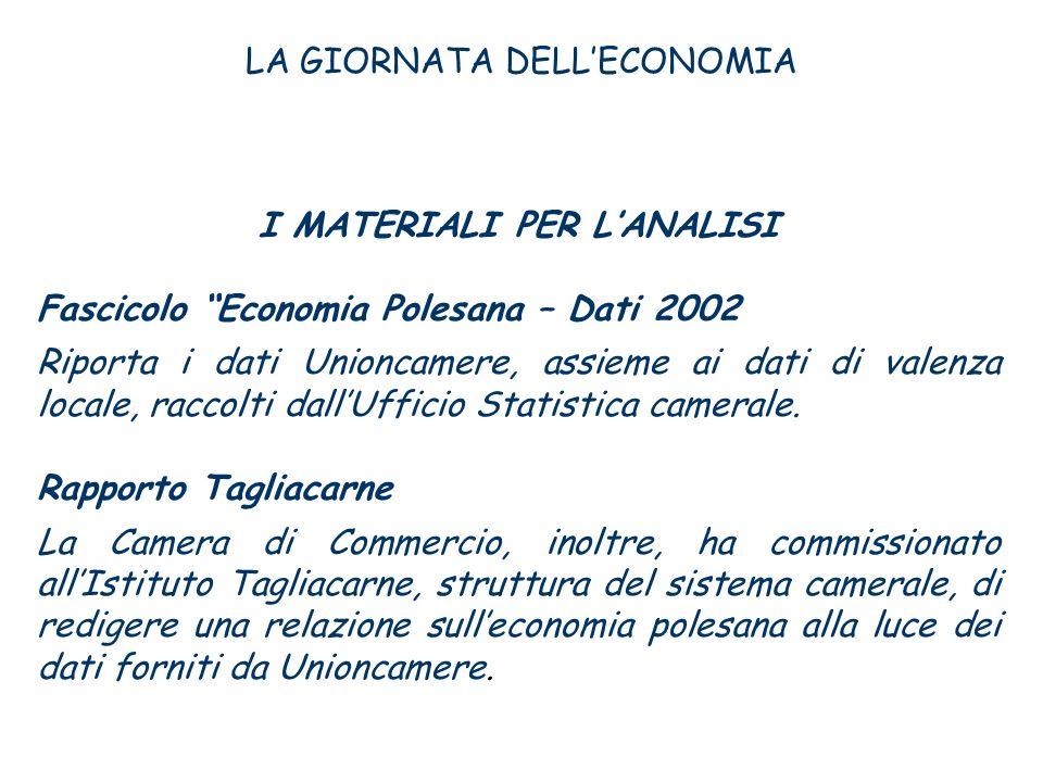 I MATERIALI PER LANALISI Fascicolo Economia Polesana – Dati 2002 Riporta i dati Unioncamere, assieme ai dati di valenza locale, raccolti dallUfficio S