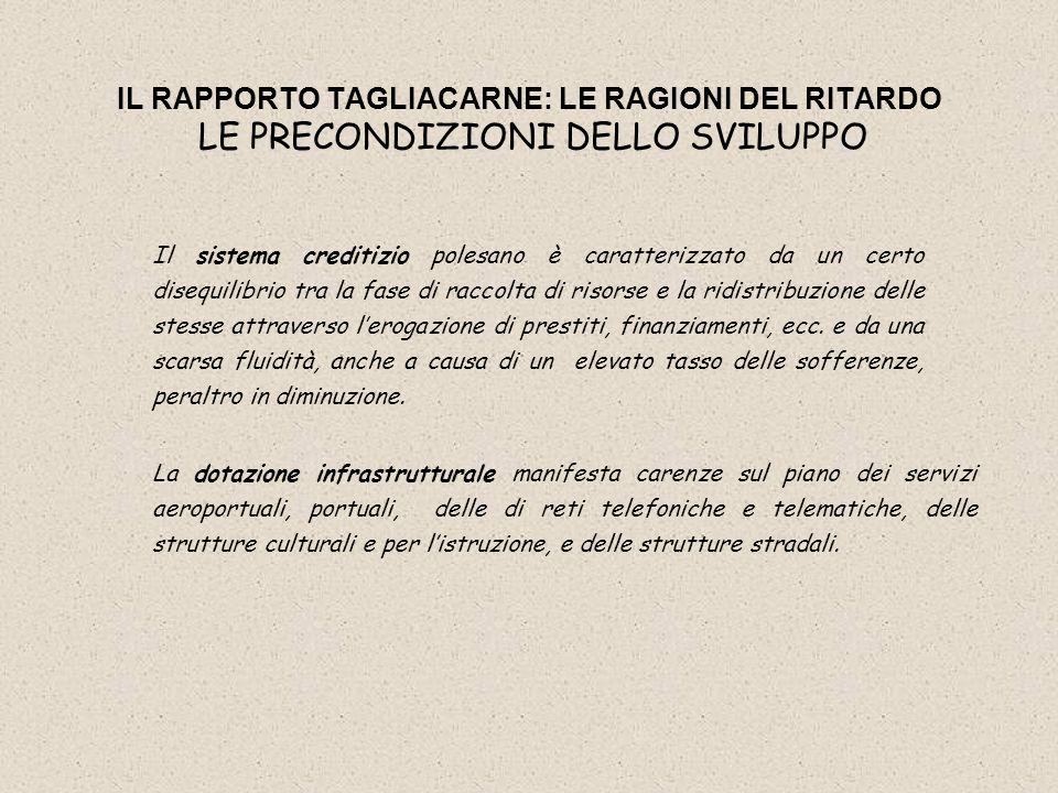 DISTRIBUZIONE % IMPRESE REGISTRATE C/O CCIAA PER FORMA GIURIDICA ANNO 2002