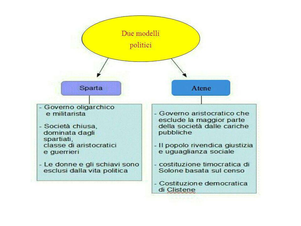 La Grecia tra oligarchia e democrazia