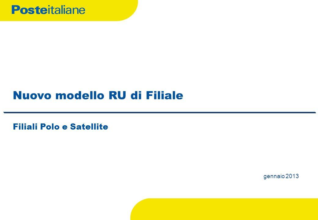 26/04/2014 MP/RU RUO/SO 1 1 26/04/2014 Nuovo modello RU di Filiale Filiali Polo e Satellite gennaio 2013