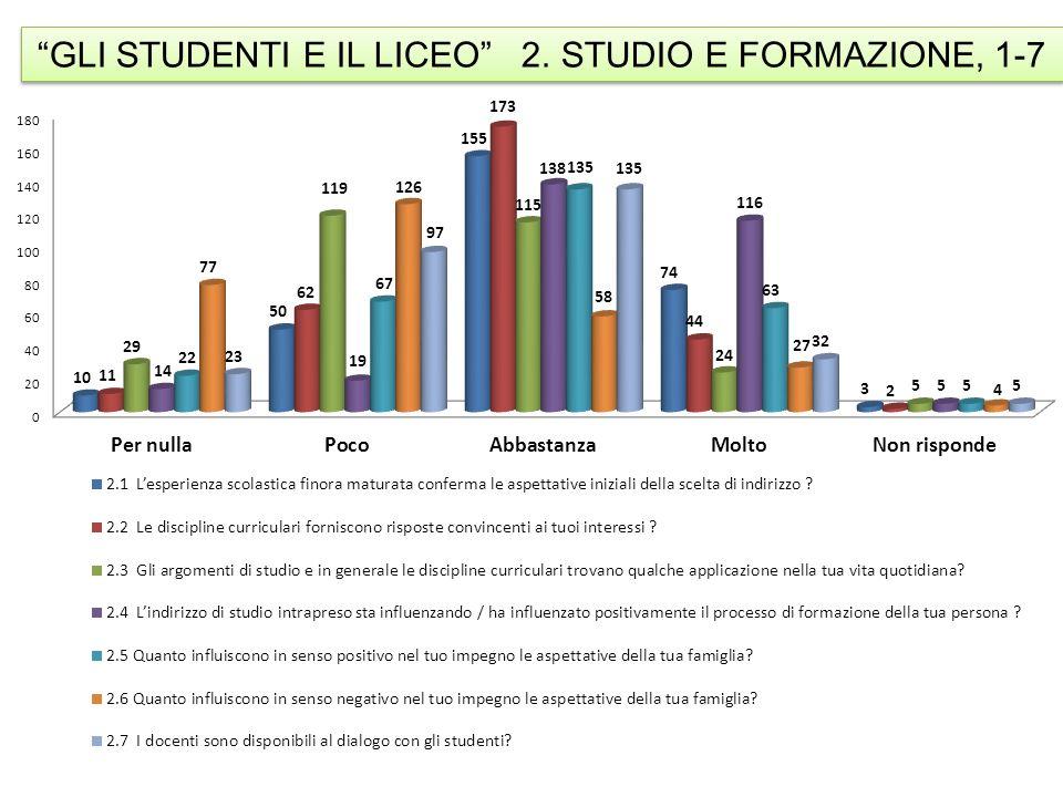 GLI STUDENTI E IL LICEO 2. STUDIO E FORMAZIONE, 8-14