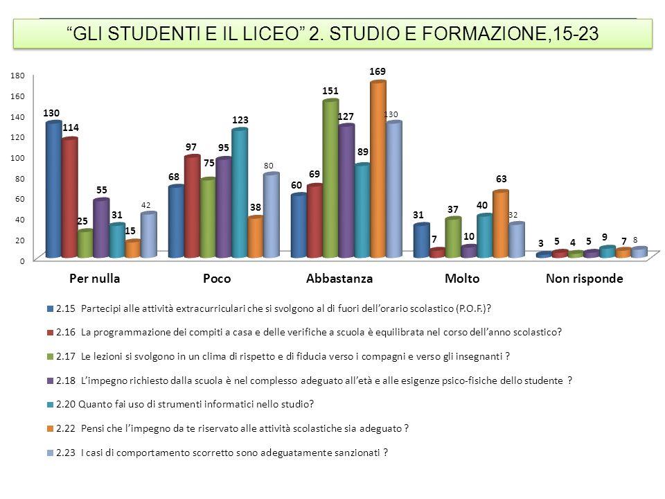 GLI STUDENTI E IL LICEO 2. STUDIO E FORMAZIONE,15-23