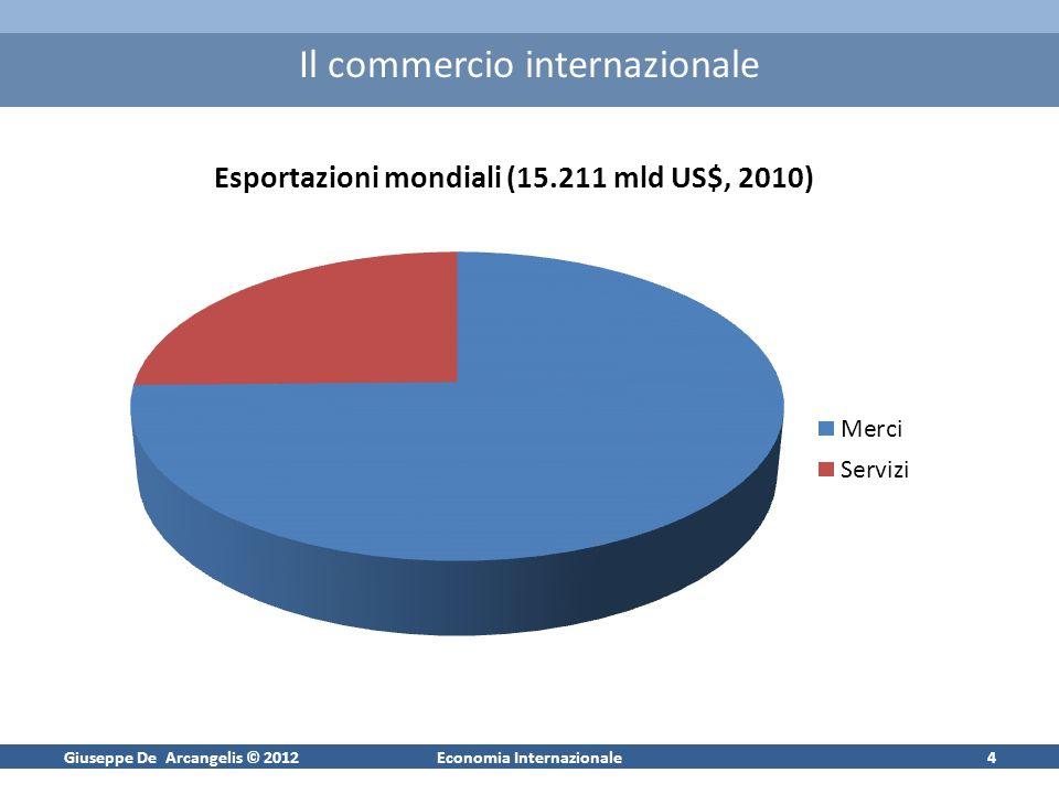 Giuseppe De Arcangelis © 2012Economia Internazionale4 Il commercio internazionale