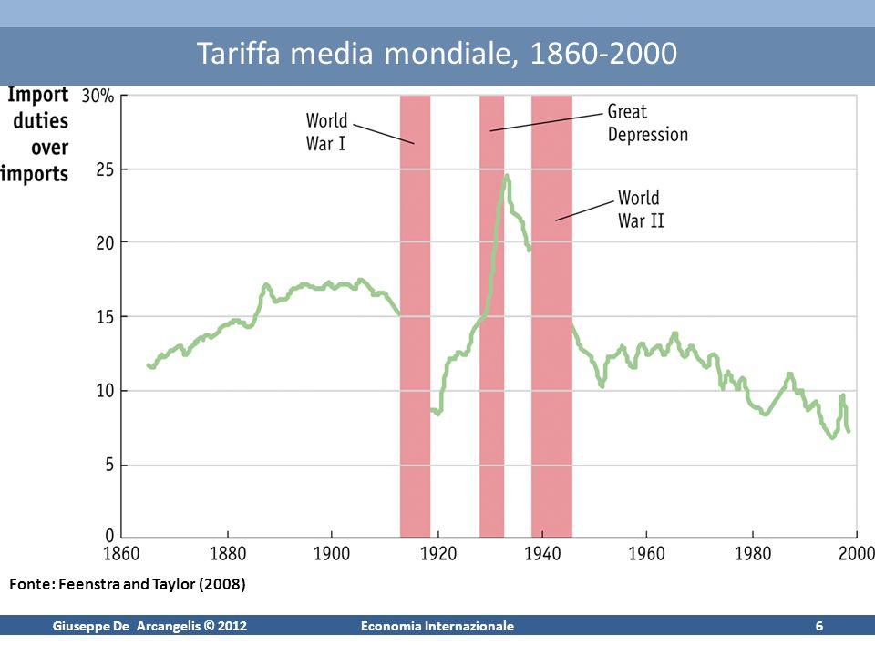 Giuseppe De Arcangelis © 2012Economia Internazionale6 Tariffa media mondiale, 1860-2000 Fonte: Feenstra and Taylor (2008)