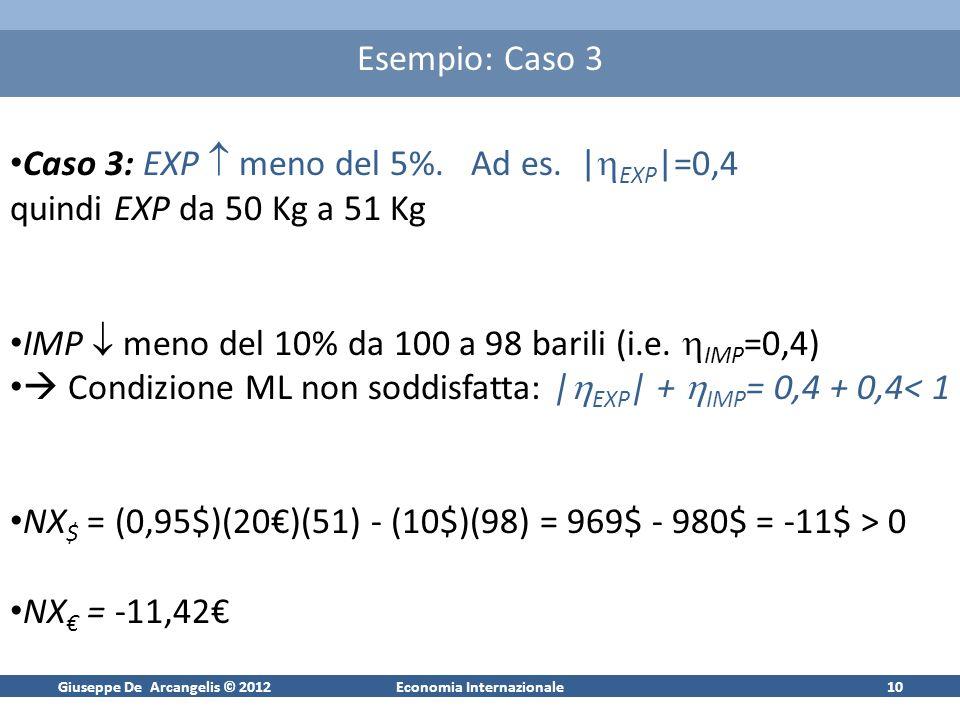 Giuseppe De Arcangelis © 2012Economia Internazionale11 Deprezzamento e Bilancia Commerciale È verificata la condizione di ML.