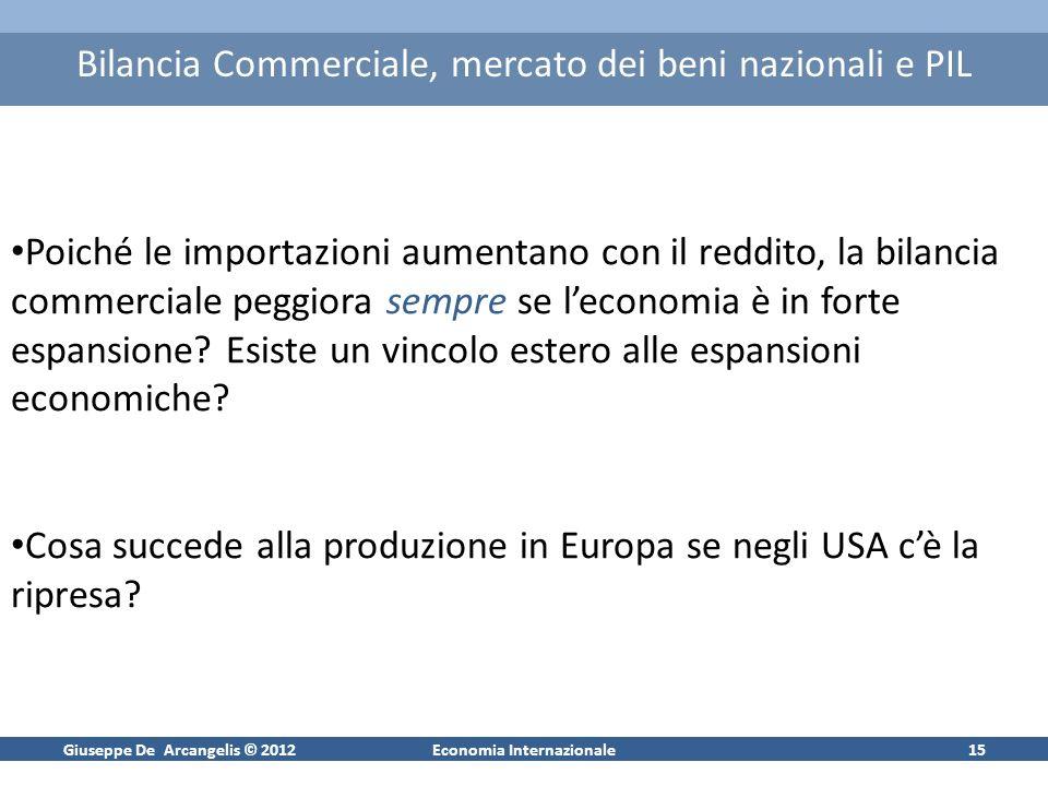 Giuseppe De Arcangelis © 2012Economia Internazionale16 Contabilità Nazionale Y C + I + G + EXP – IMP A C + I + G – IMP domanda di beni nazionali da parte dei residenti (domanda interna) EXP domanda estera (esportazioni)